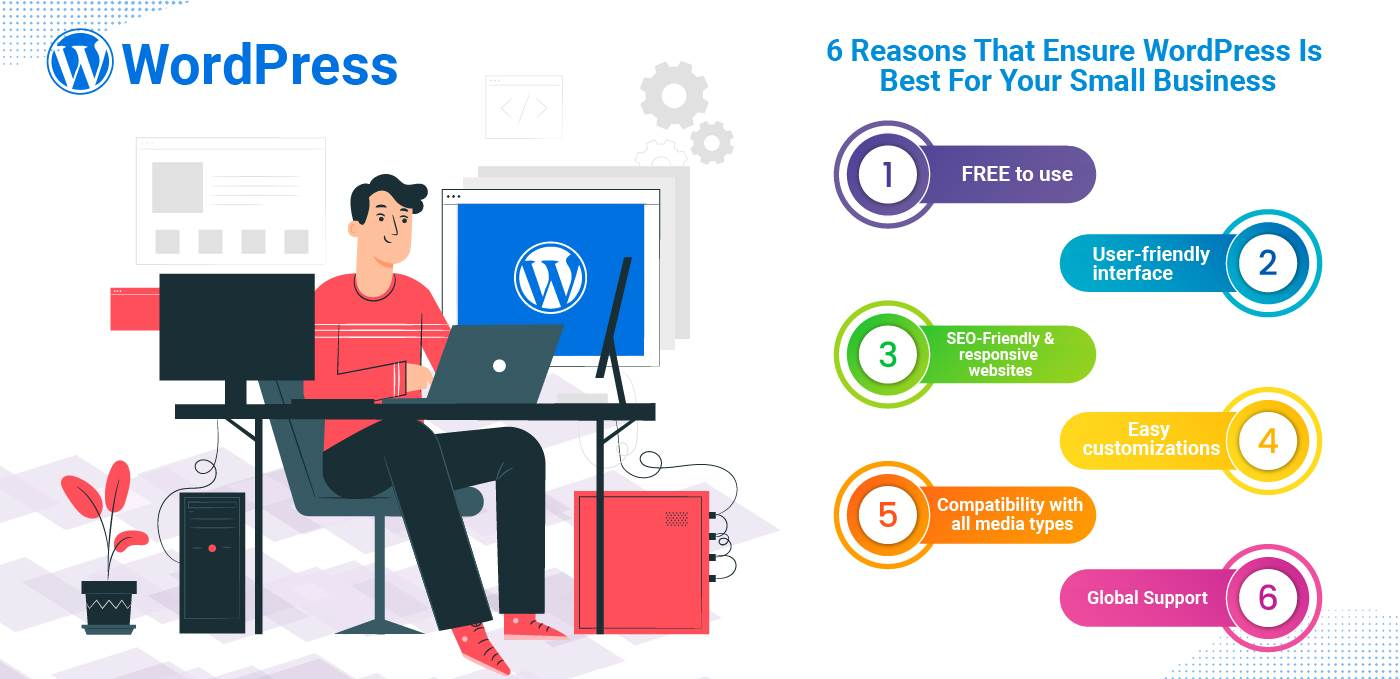 6 Reasons That Ensure WordPress Is Best For Your Small Business