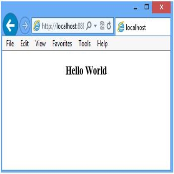 Create and Run a html page in nodejs in Windows OS