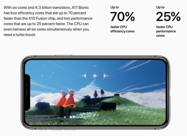 All you need to know about the lightening fast A 11 Bionic chip