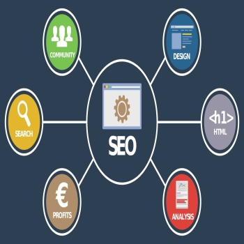 Little Known Ways to Search Engine Optimization Dubai