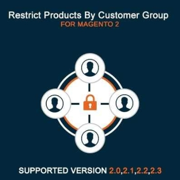 How To Use Magento 2 Restrict Products By Customer Group To Desire