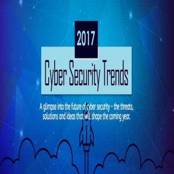 Latest trends in Cybersecurity