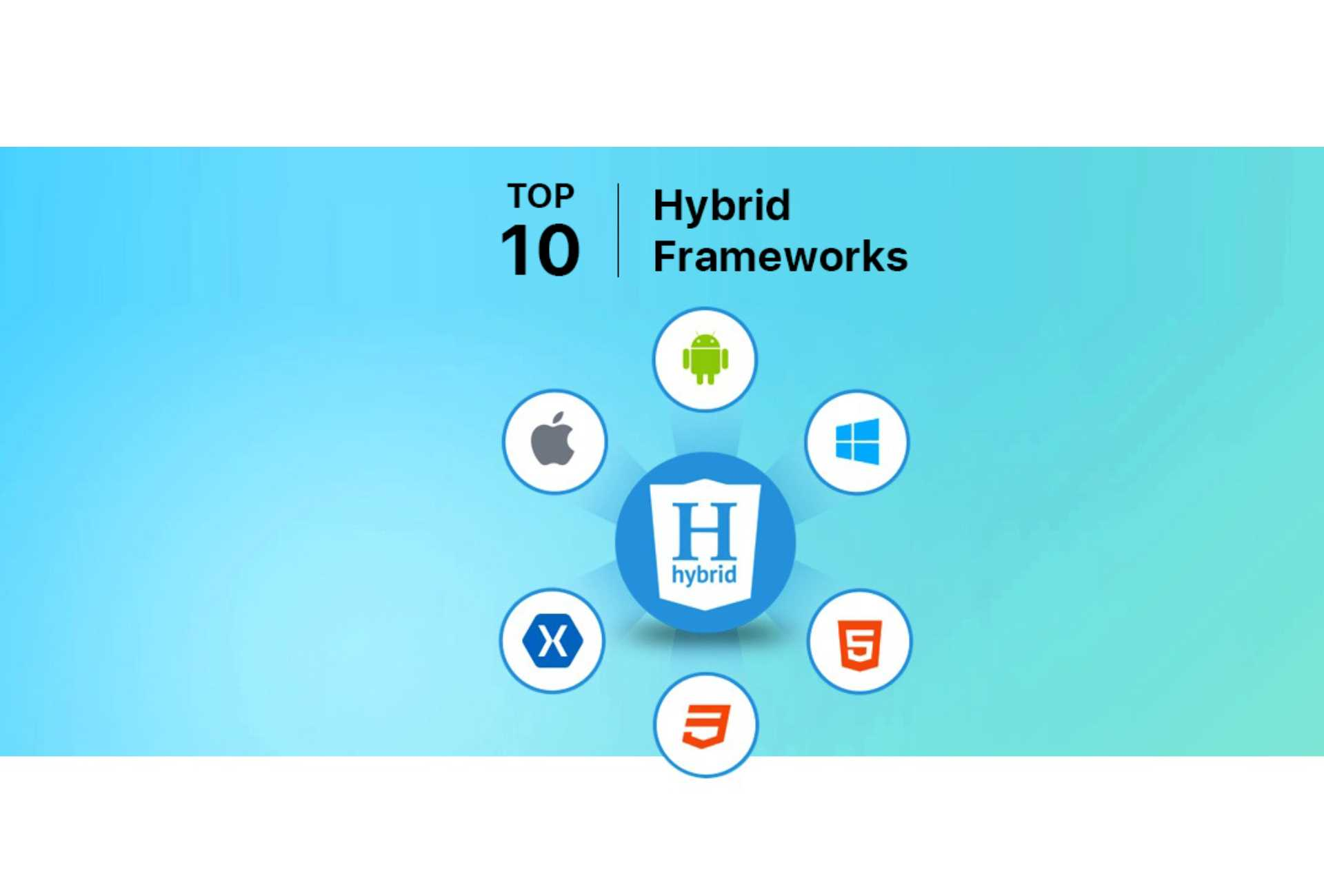 Top 10 Hybrid Mobile App Development Frameworks