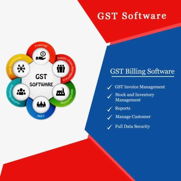 Surprising Aspects To Understand About GST Billing Software In India