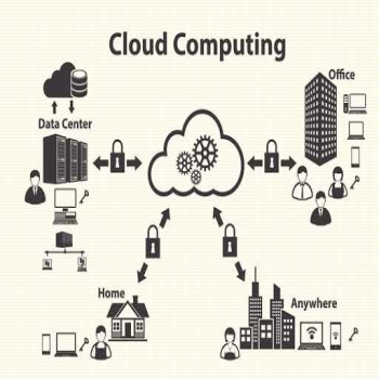 Cloud Computing Trends in 2019