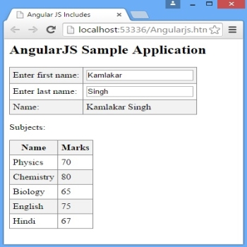 AngularJs Includes