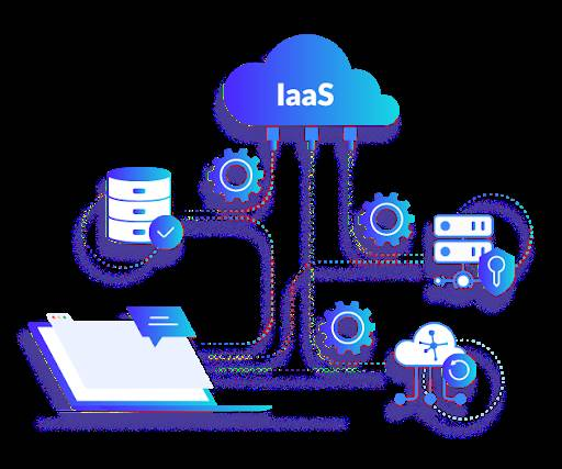 A comprehensive guide to AWS cloud service