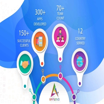 Appsinvo : Trustworthy Mobile App Development Company in India, USA & UK