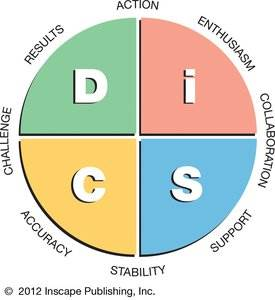 WHERE IS DiSC WORKSHOP TAKING PLACE NEAR ME?