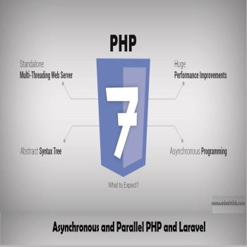 Asynchronous and Parallel PHP and Laravel