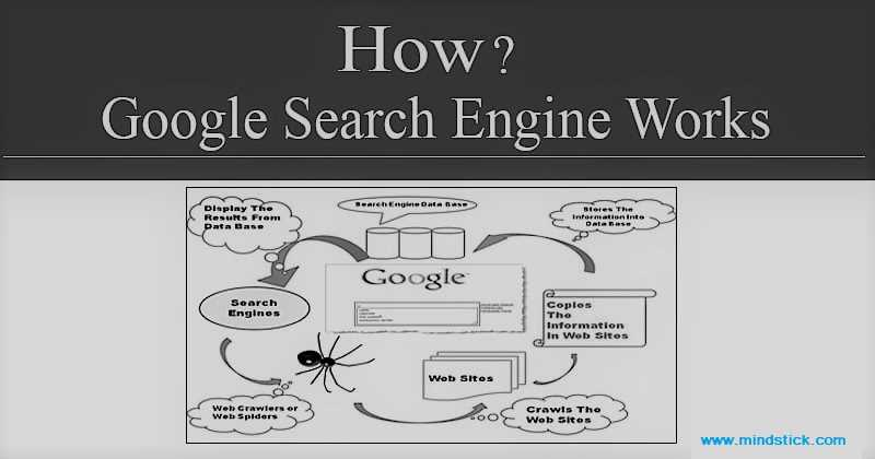 How Google's Search Engine Really Works ?
