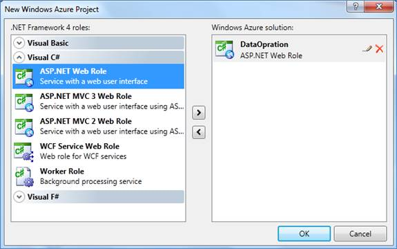 Insert, Update, Delete in Windows Azure Application