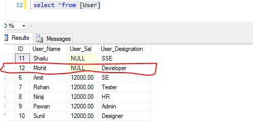 SQL Server Views and Its Types
