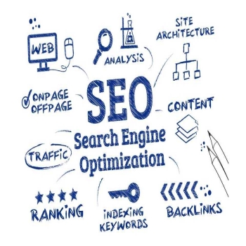 What is search engine optimization and effective strategy?
