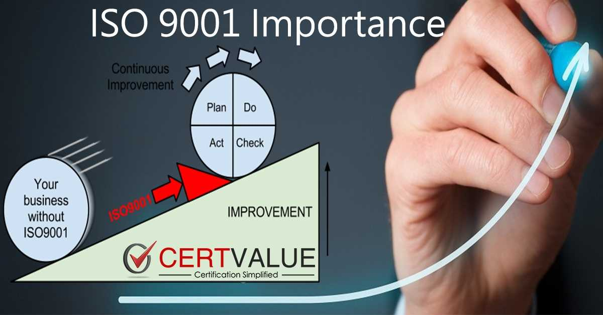 What is ISO 9001 Certification in Oman and few details of it?