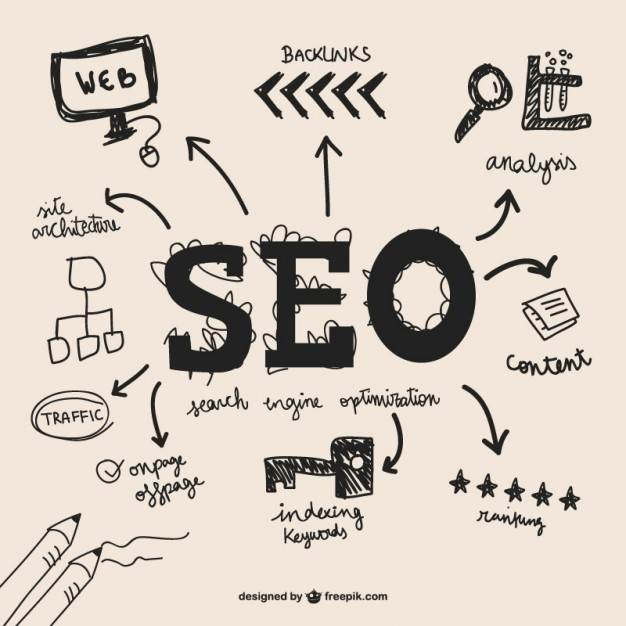 SEO is important for Roofing Companies? Roofing SEO strategies and tactics.