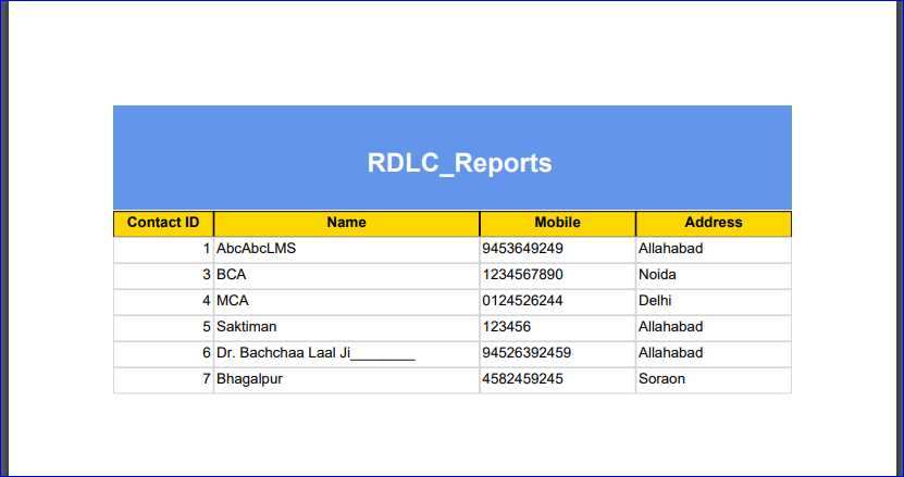 RDLC report in MVC application