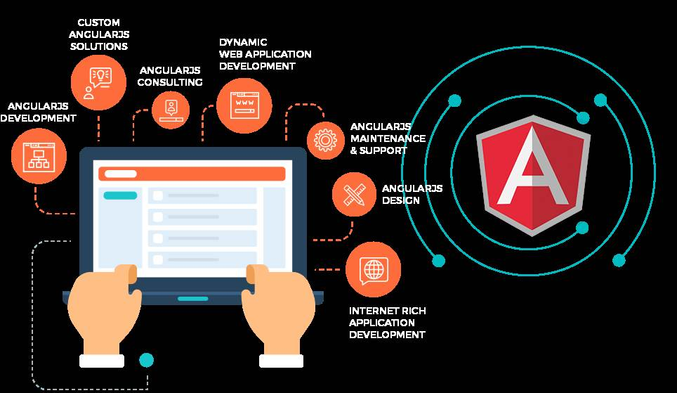 Why Is Angular Js Is The Perfect Fit For Your Next Mobile App?