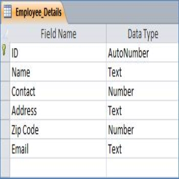 Validation rules in Access