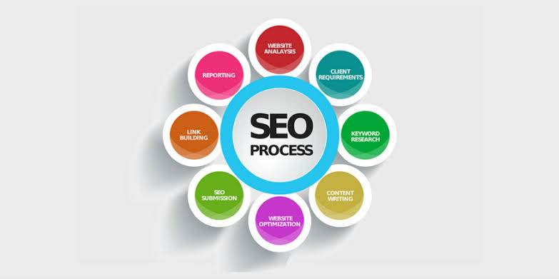 Key Benefits Of Availing the Services Of A Professional SEO Firm?