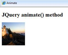 JQuery animate method