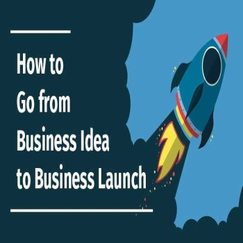 Turn your Business Idea into Business Launch