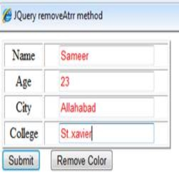 jQuery removeAttr () method
