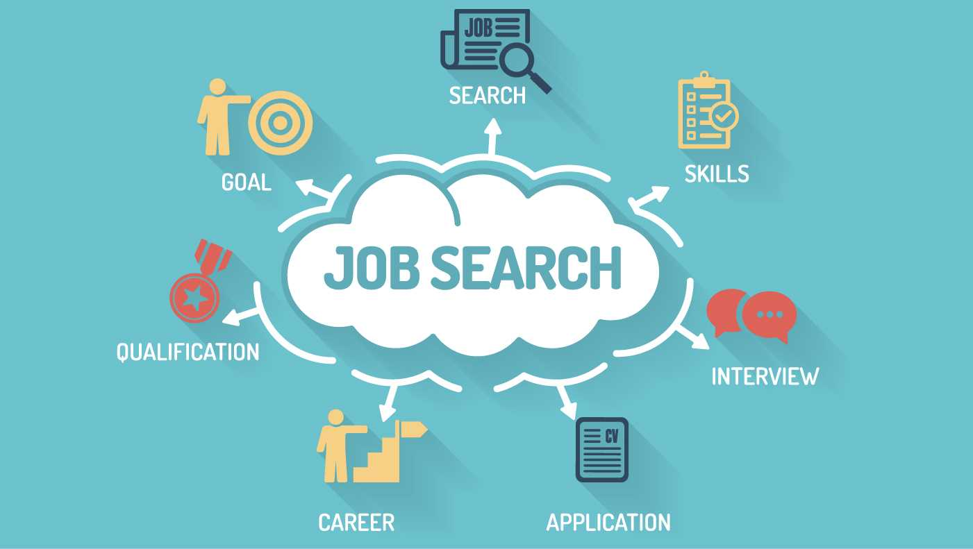 5 Best Website to Find a Job for Your Career
