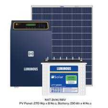 Solar Power - The Green Source of Energy