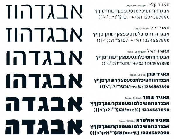 How to Choose the Right Hebrew Typography