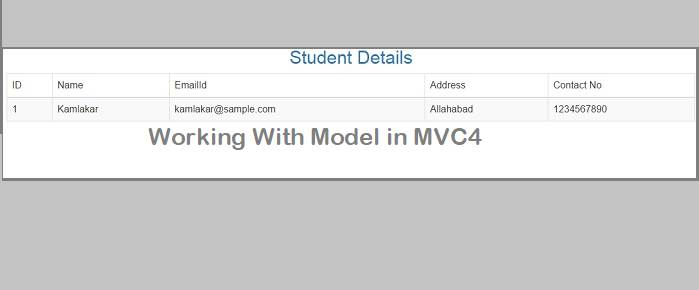 Working With Model in MVC4