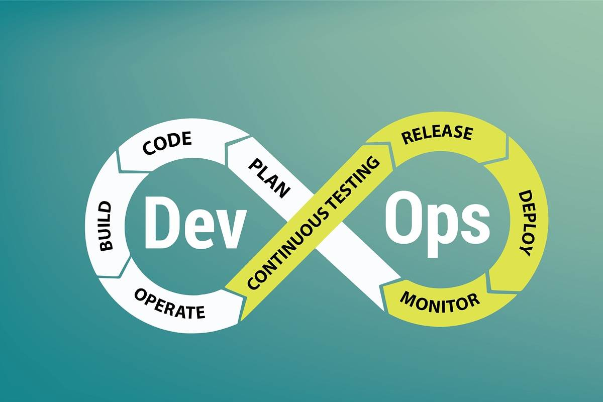 DevOps Trends 2020 That Will Blow Your Socks Off