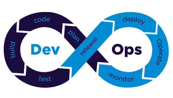 DevOps Engineer Skills