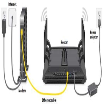 Want to know How to setup the Wifi Netgear in your Home?