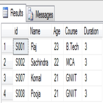 Table-Valued Functions in SQL Server