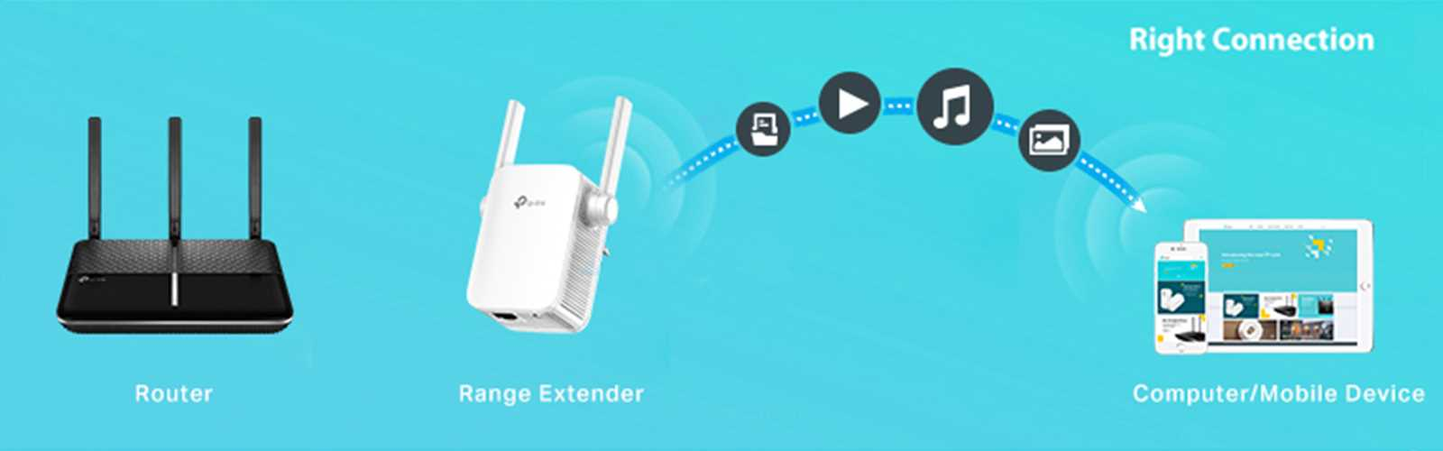 How to configure the TP-Link Repeater RE200 by using the WPS button?