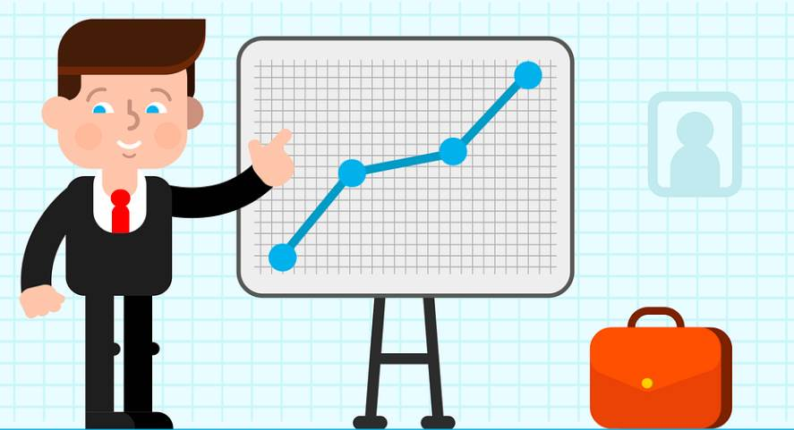 Top reasons why Business Listing is important