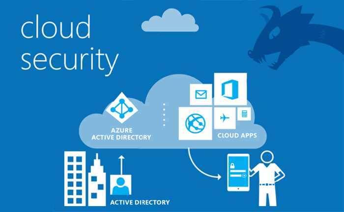 What is Cloud Security? And it