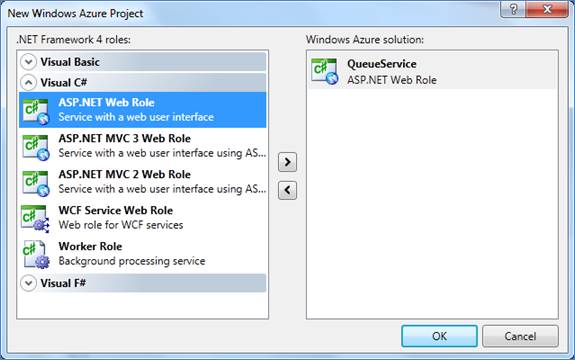 Create Queue Service in Windows Azure