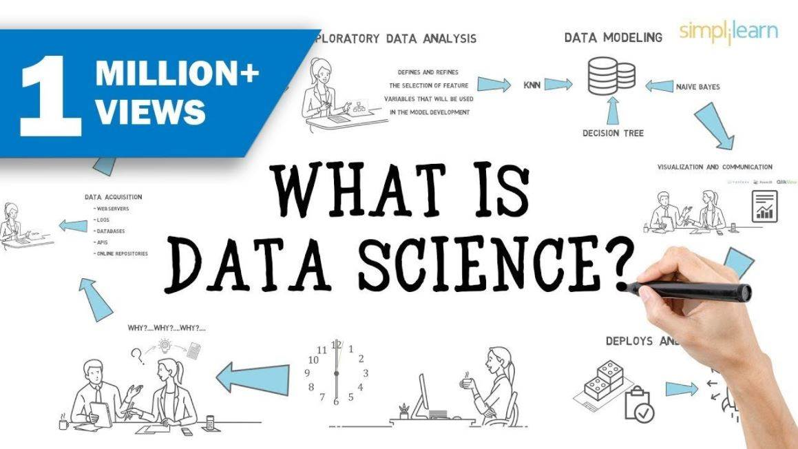 Data Science - What Is It and How to Learn It from Scratch
