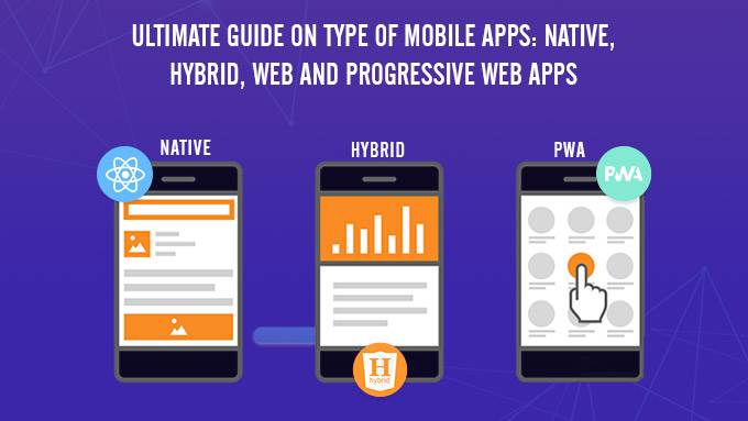 Ultimate Guide on Types of Mobile Apps: Native, Hybrid, Web and Progressive Web Apps