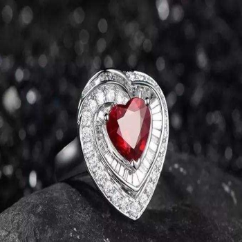 Red Gemstone Buying Guide