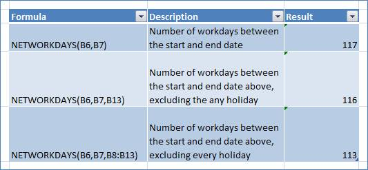 Count Workdays between Two Dates in Excel