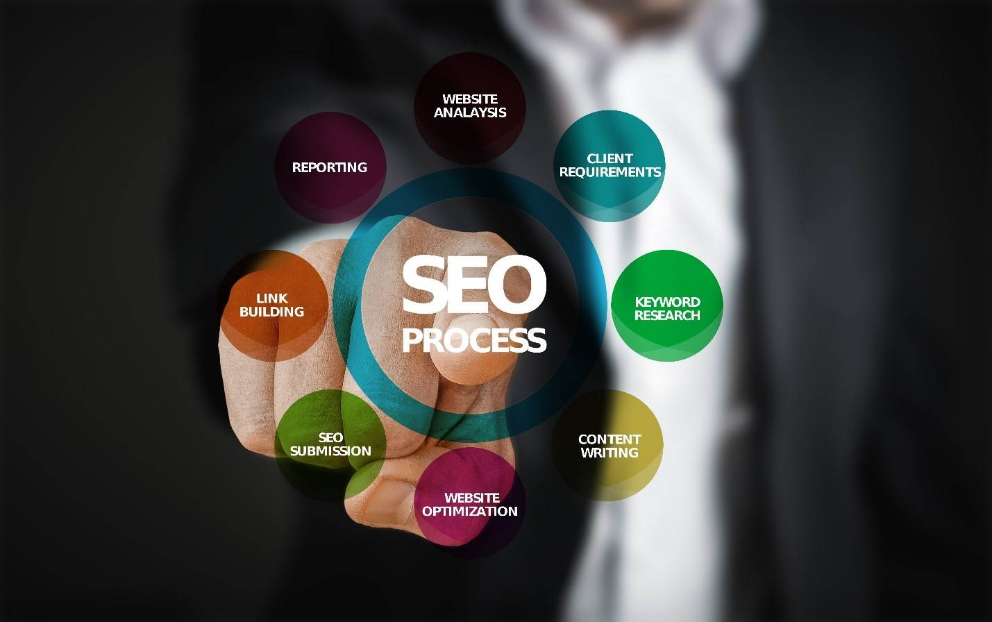 Few Fundamental Things That You Need To Know About SEO