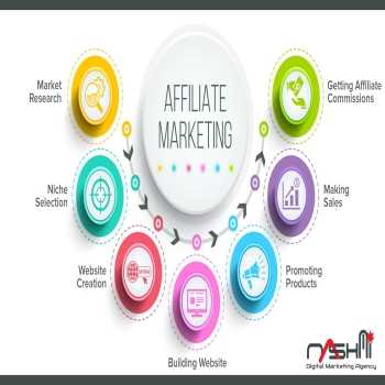 Exceptional Tips On Using Affiliate Marketing Properly