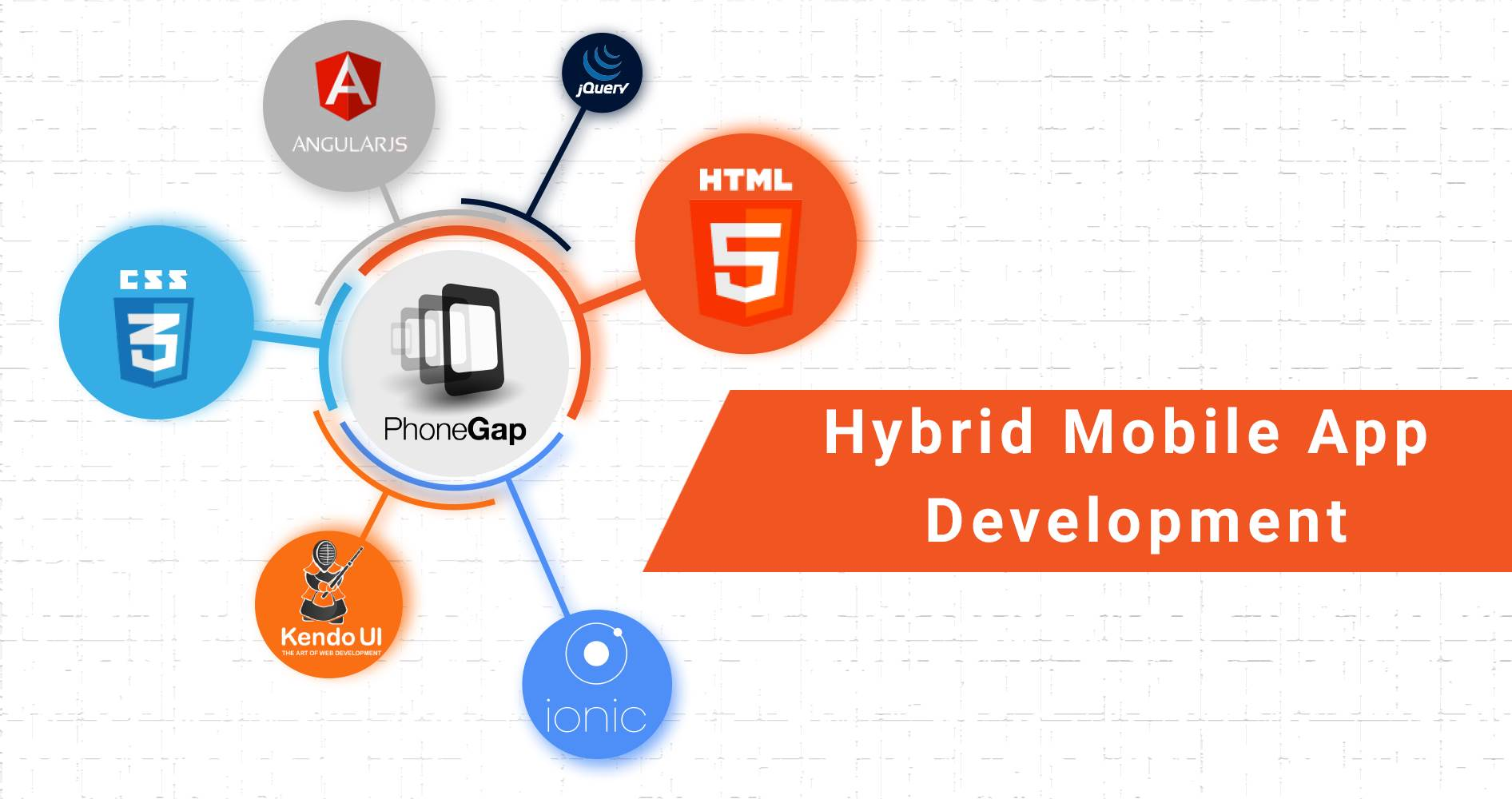 Best Hybrid App Development Frameworks for 2020-21