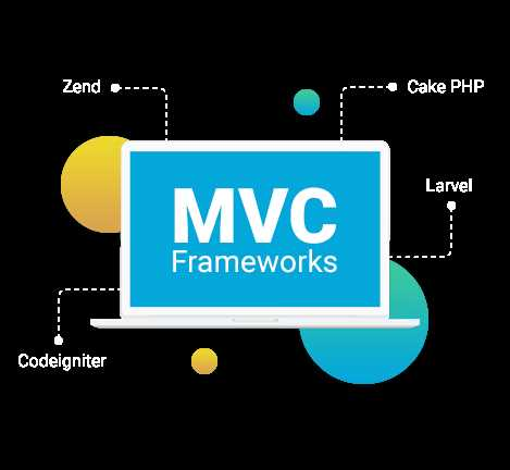 WPF and .Net MVC Framework - Which one is Preferred for Best Scope?