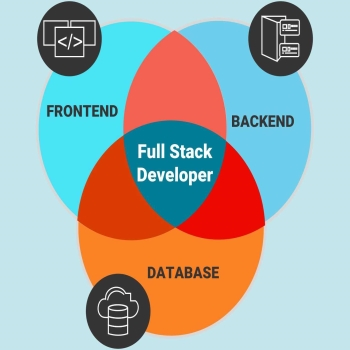 5 Advantages Of Hiring Full Stack Developer Over Front End And Back End Developer