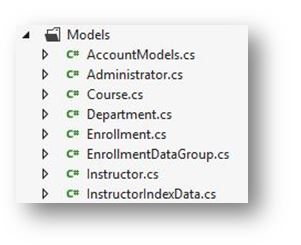 ASP.NET MVC-  Application Folders