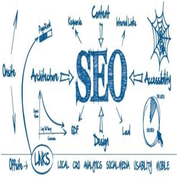 Choosing the Best SEO Company in Malaysia
